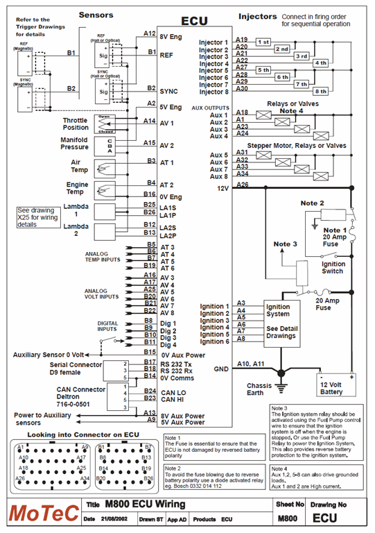 2004 kia sedona fuel pump diagram html